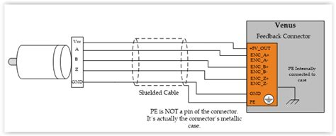 incremental encoder wiring diagram rotary diagram wiring