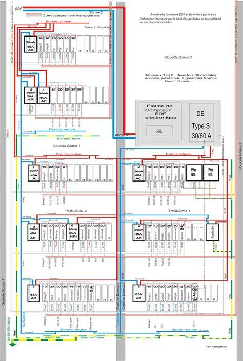 Re Extérieure Leroy Merlin 4479 by Interrupteur Differentiel Hpi Trouvez Le Meilleur Prix
