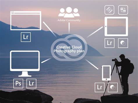 The Cc Photography Plan Keeps Getting Better All New | the cc photography plan keeps getting better all new
