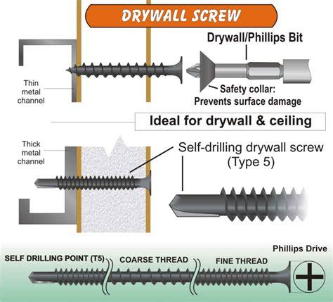 Rhino Board Drywall by Rhino Board Ceiling