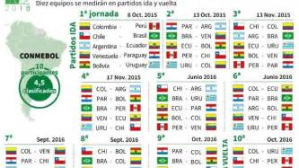 Eliminatorias Rusia 2018 Calendario De Juegos Calendario 2015 Bolivia Calendar Template 2016