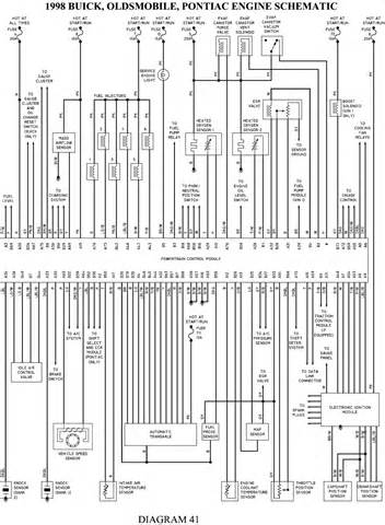 1999 pontiac truck montana 3 4l fi ohv 6cyl repair guides wiring diagrams wiring diagrams
