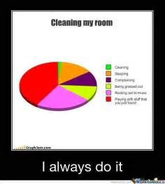 Clean Your Room Meme - cleaning my room by invadergir1d meme center