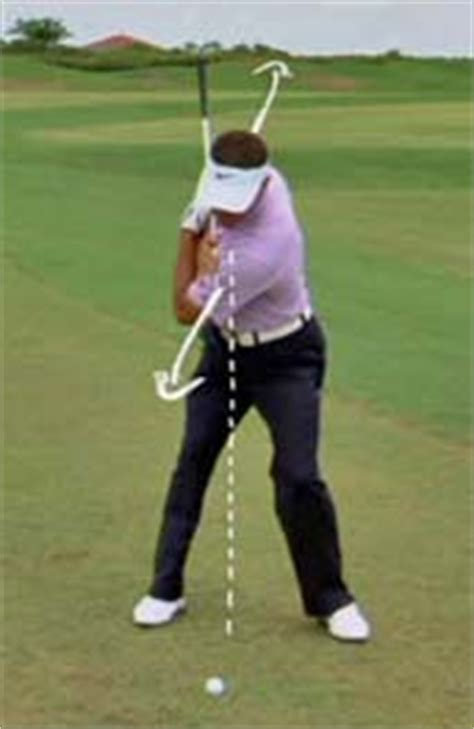 shoulder action in golf swing critical review