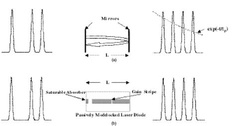 define injection laser diode semiconductor injection laser images