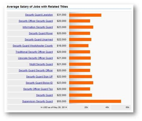 what salary do i need to buy a house what salary do i need to buy a house 28 images rentseeker publishes new data on