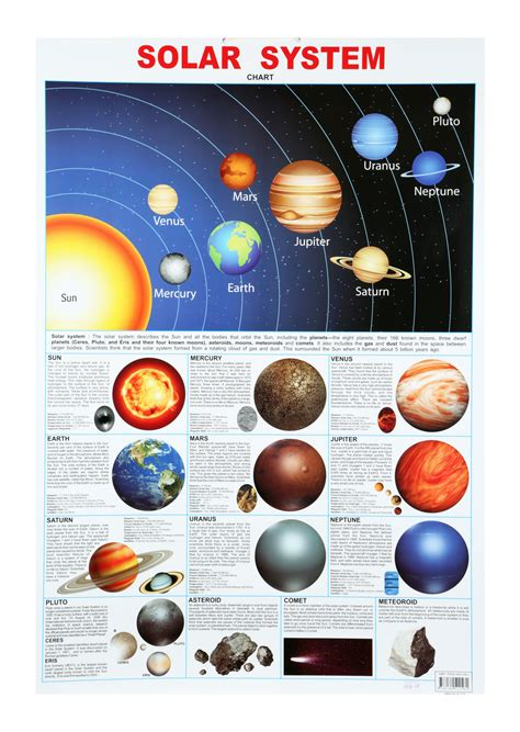 solar system purchase solar system diagram in colour gallery how to guide and refrence
