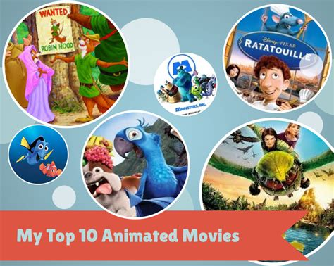best animated 2014 my top 10 best animated sew delicious