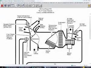 2001 ford f150 blower air conditioning problem 2001 ford