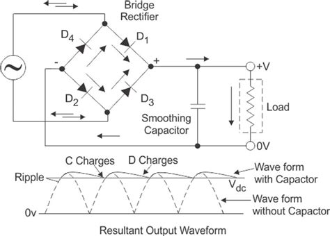 what is capacitor ripple current what is ripple sunpower uk