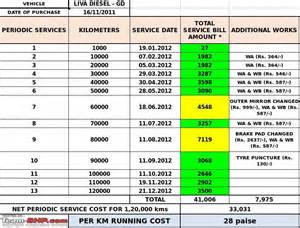 how much list price new car spare part price list of cars that are sold here page 29