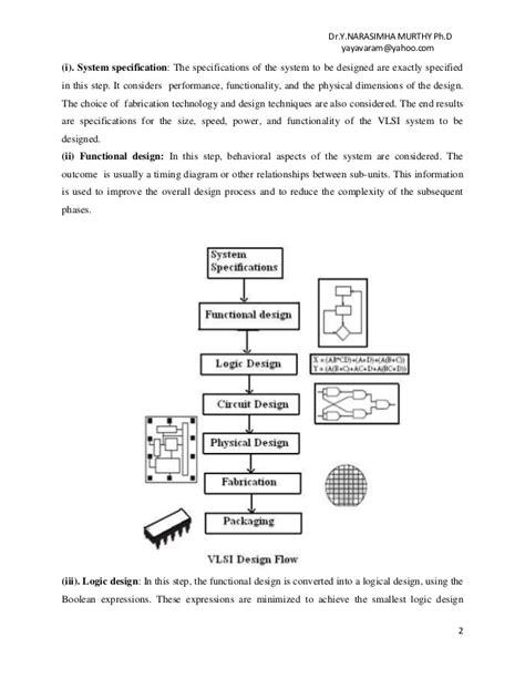 layout design in vlsi pdf vlsi physical design pdf gratis