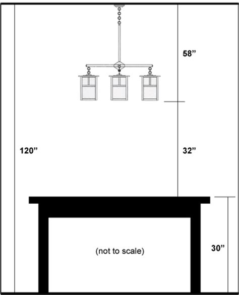 Standard Height For Pendant Lights Proper Chandelier Height Pendant Heights Oak Park Home
