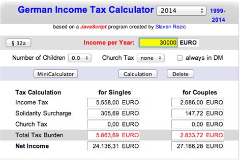german wage calculator 8 tax tips for freelancers in germany rapt cat