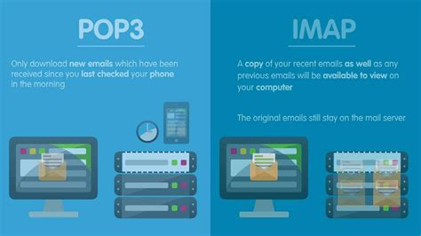 which is better imap or pop meaning of pop and imap in email