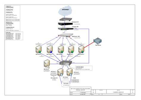 network diagrams exles related keywords suggestions for network diagram template