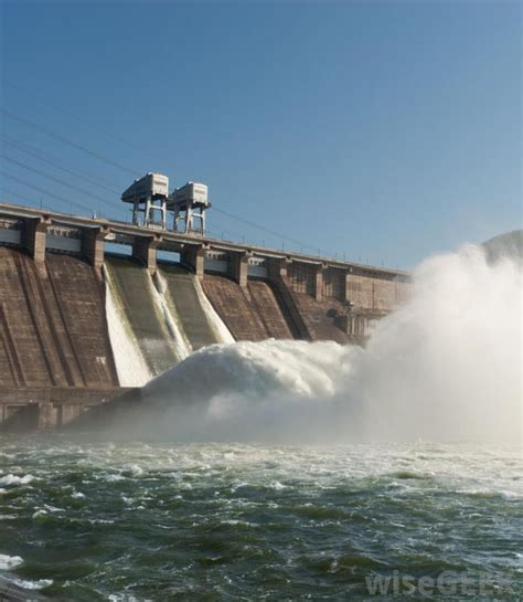 what is hydropower development with pictures