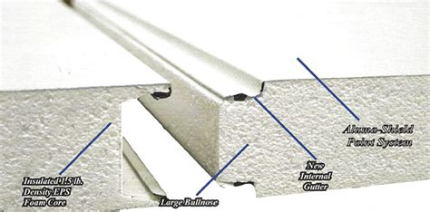 Structural Insulated Panel Home Kits by Maxx Panel Insulated Roof