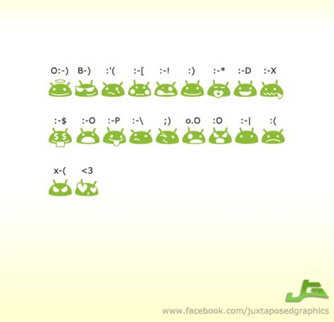 use keyboard emoticons from jelly bean at kitkat android enthusiasts stack exchange