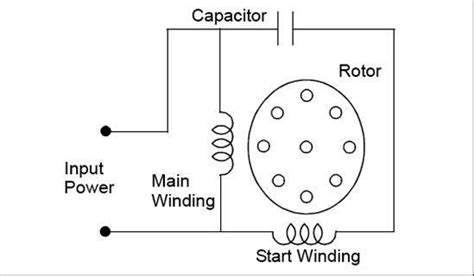 run start capacitor electronics forums