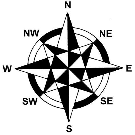 map compass basic map compass