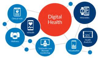 Connected Health Care Market Biotaware The Connected Digital Health Industry
