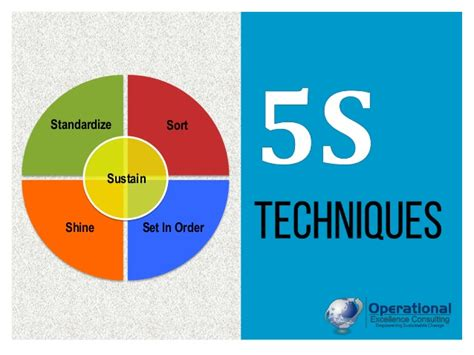To Five K by 5s Visual Management By Operational Excellence Consulting