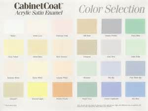 Benjamin Cabinet Coat Colors 17 Best Images About Mobile Home Remodeling On