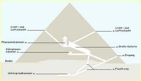 wann starb tutanchamun palkan g 246 tter 196 gyptens