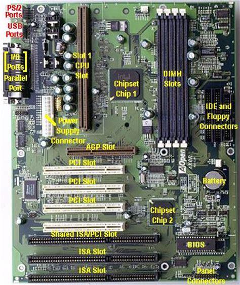 motherboard layout quiz hardware computer quiz j proprofs quiz