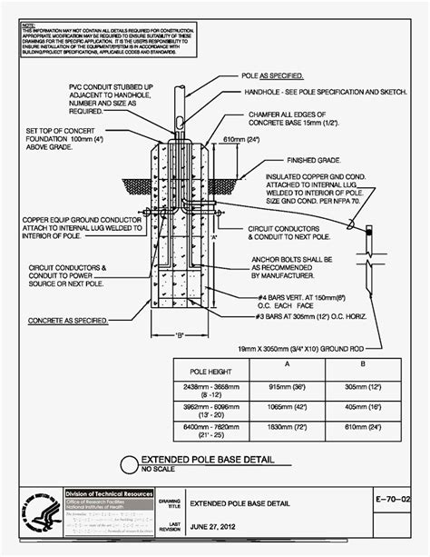 electrical drawing standard dolgular