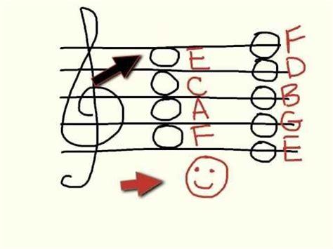 Treble At The Jam the treble clef jam