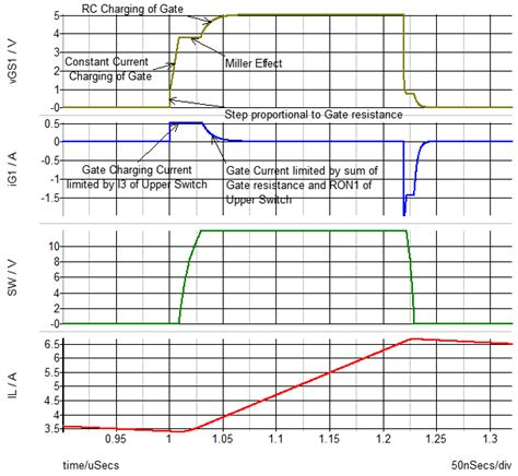 inductor loss measuring inductor losses 28 images measuring switching losses in a switched mode power