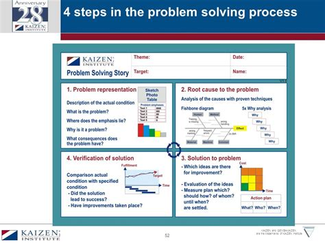 4 steps to solving your problem the only troubleshooting resource you will need books kaizen 174 lean assessment ppt