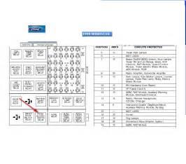 ford truck wiring diagram ford f wiring diagram ford 2000 fl70 freightliner fuse box diagram on 97 ford truck wiring diagram