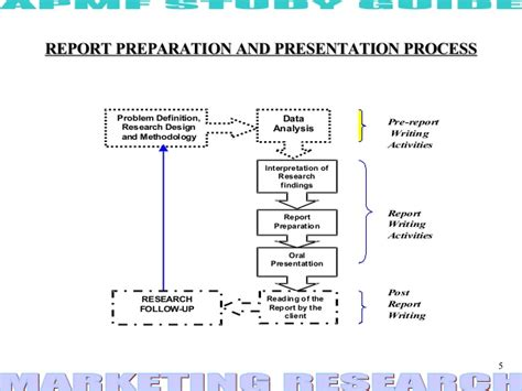 research report powerpoint template research report ppt