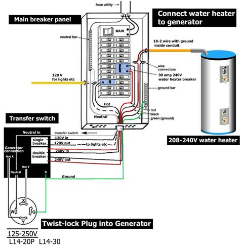 how to wire a l how to wire transfer switch http waterheatertimer org