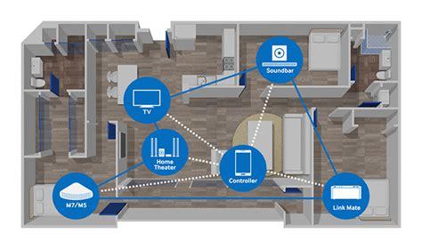 Samsung Multi Room by Multi Room Link Samsung Gulf
