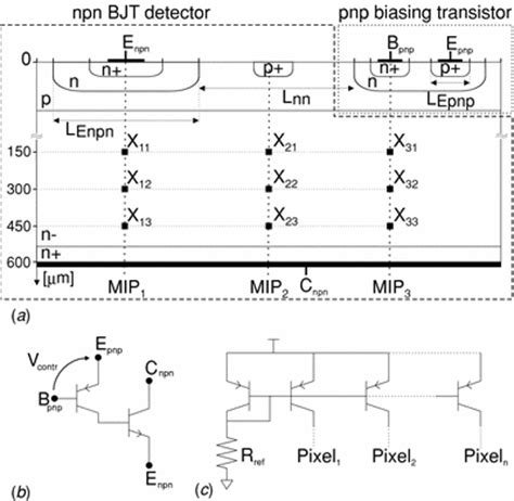 transistor bjt conclusion transistor bjt conclusion 28 images nanohub org resources ece 606 lecture 27 introduction to