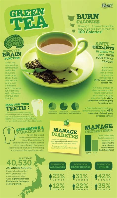 Yum Tea Detox Uk by 10 Best Images About Alkaline Drinks Smoothies On