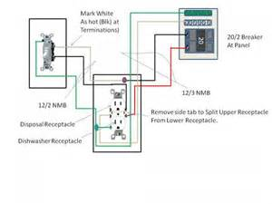 Wiring Diagram Disposal Wiring Light Switch Circuit Diagram Get Free Image About