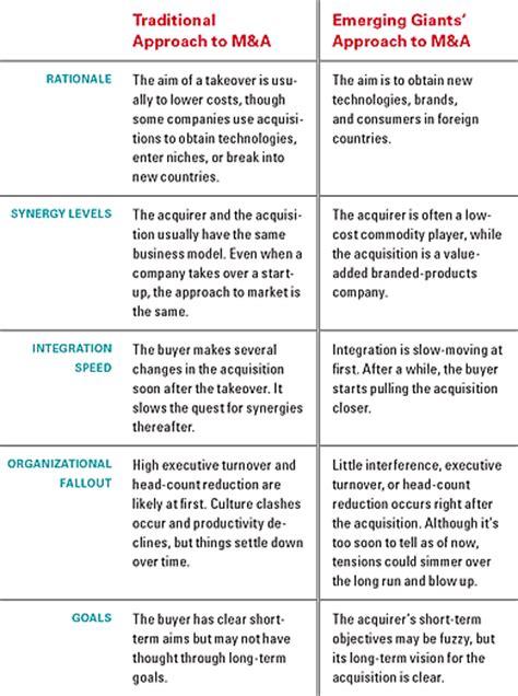 M A Term Sheet Template 100 term sheet template for joint venture deutsche