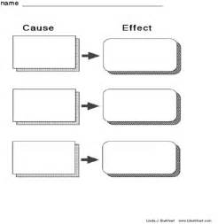 spring10ell cause and effect