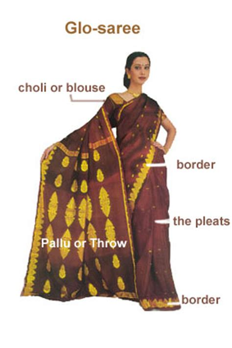 Different Different Parts of a Saree and Designer Sarees