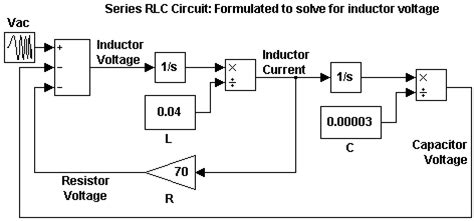 inductor model simulink inductor model in simulink 28 images finite element method magnetics transient loudspeaker