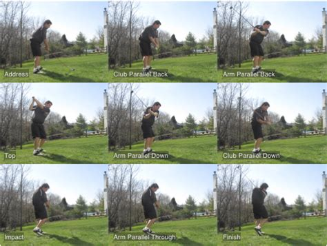 golf swing perfetto golf swing analysis darwin