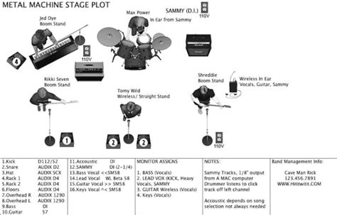 stage plot template stage plot template pchscottcounty