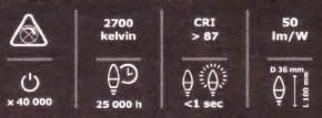 Led Kerzen Ikea by Im Test Drei Ikea Led Kerzen Zwischen 2 Und 7 Watt