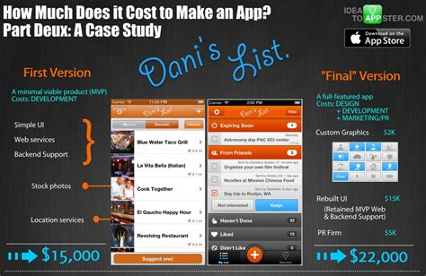 how much does it cost to built in bookshelves how much does it cost to make an app an infographic idea to appster