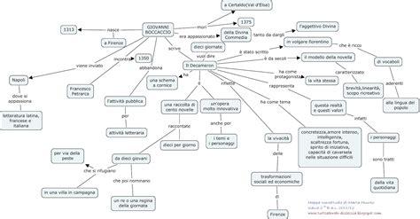 tema storico sull illuminismo lezioni secondag2013